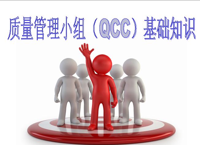 质量管理小组(QCC)基础知识课程(上篇)